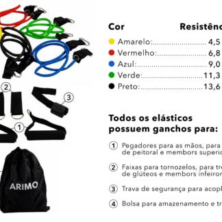 Arimo Action Kit 11 Peças 5 Resistências