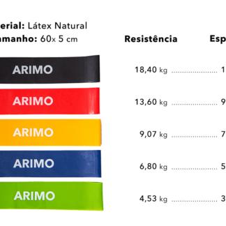 Arimo Action Kit de Loop Bands 5 Resistências